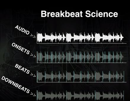 Breakbeat Science